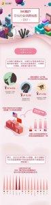 2017化妆品消费地图  中国化妆品市场潜力惊人